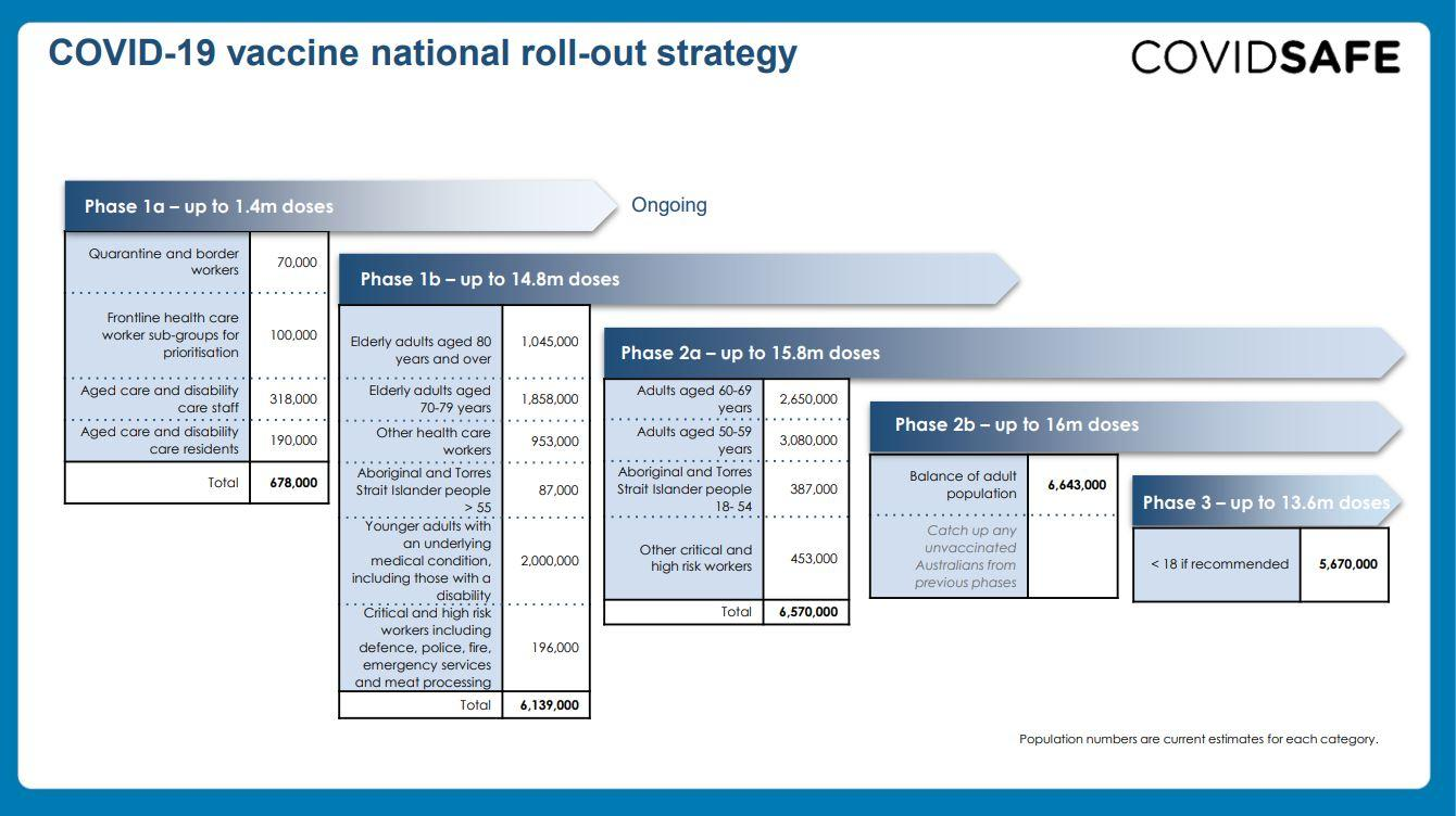 Roll-out-strategy.JPG#asset:965
